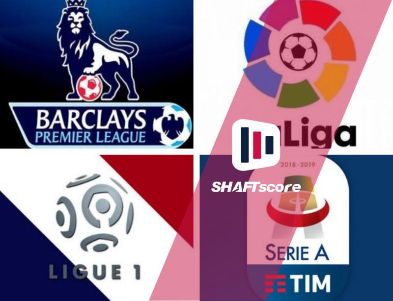 Logo das ligas de futebol da premier league, la liga, ligue 1, Serie A ( Campeonato Italiano)