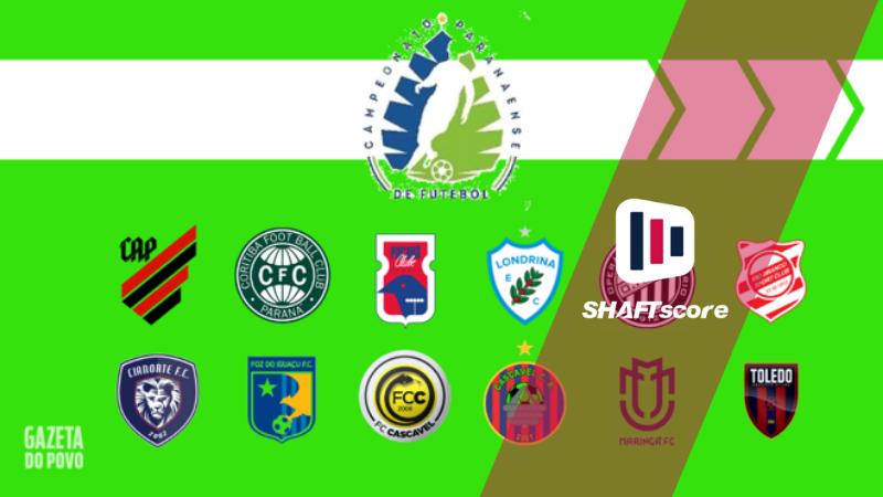 Campeonato Paranaense - times
